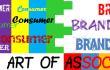 Art of Association